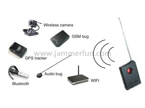 How to detect cell phone jammer - phone jammer detector model