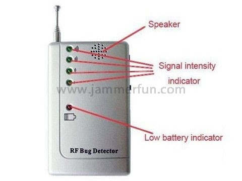 Anti-Spy Pinhole Camera Wireless RF Bug Detector - Spy Bug Sweeper Detector