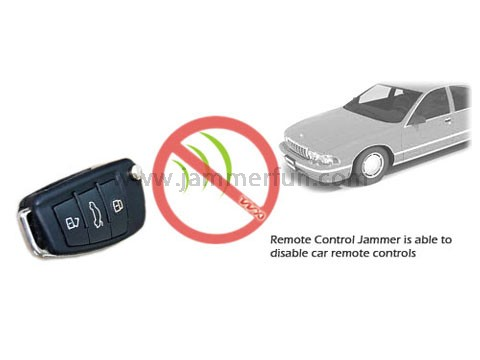 Car jammers , Car Remote Block kit